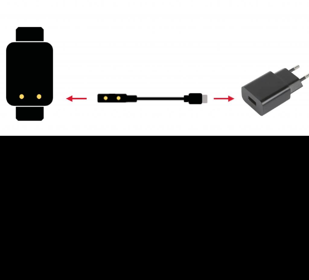 Illustration JAMES Notrufuhr B6 in Schwarz mit Ladekabel und Steckdosenadapter